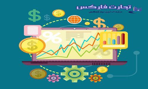 نرم افزارهای تحلیل تکنیکال در بازار فارکس