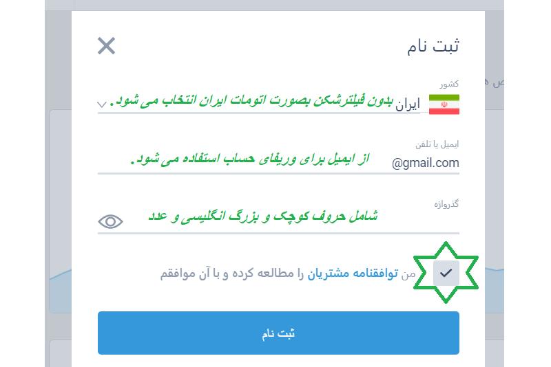 فرم ثبت نام در LiteForex