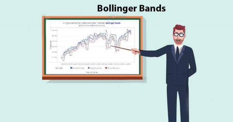 bollinger-bands