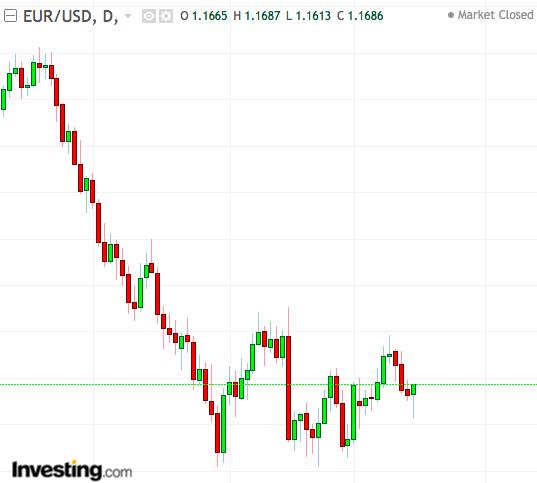 forex_chart