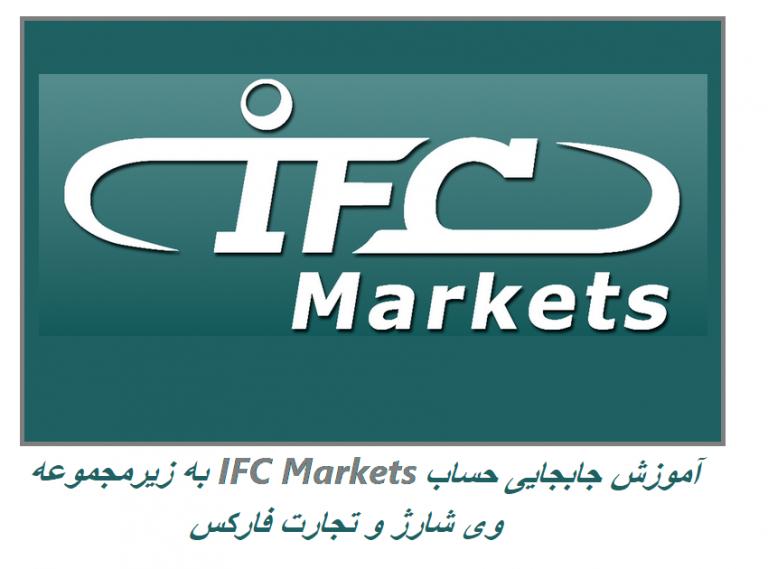 IFC-Markets