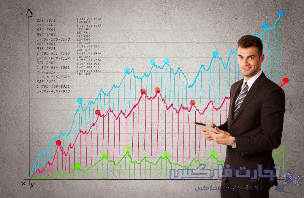 سیگنال بازار فارکس