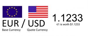 نرخ جفت ارز در بازار فارکس