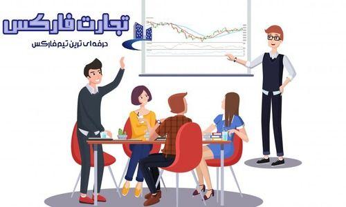 معرفی و آموزش اندیکاتور آر اس ای RSI