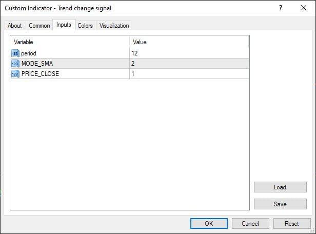 آموزش استراتژی فارکس حرکت تنظیم اندیکاتور Trend change signal