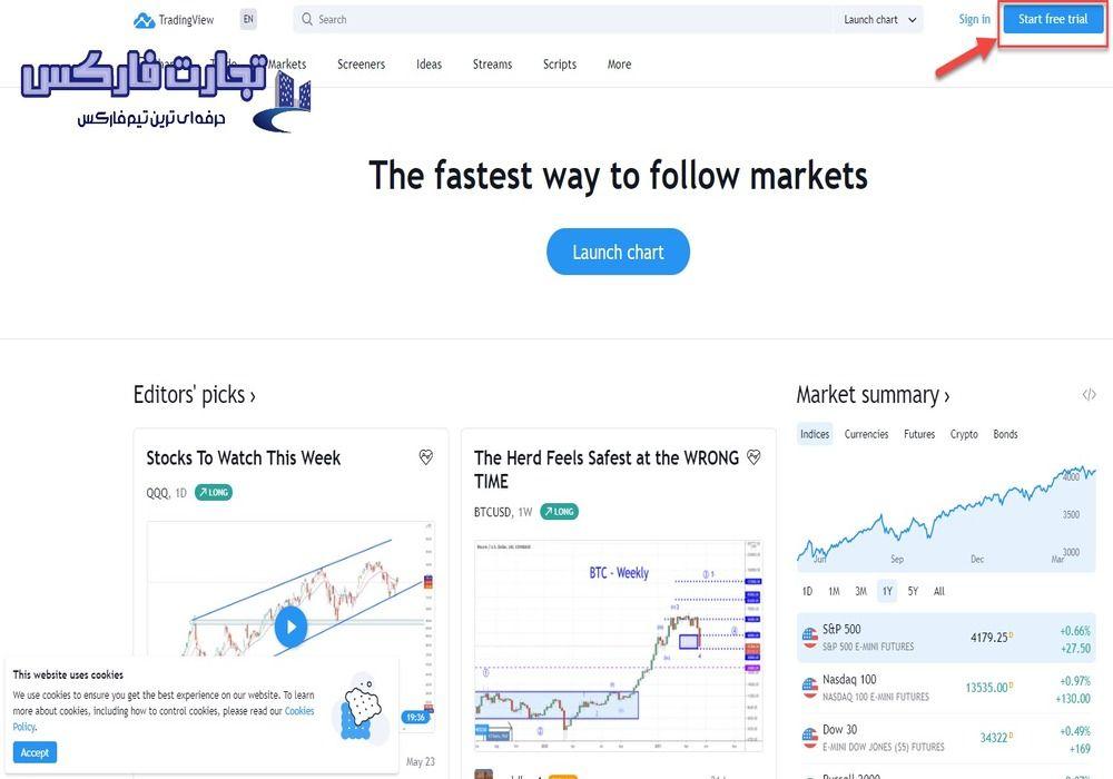 ثبتنام رایگان در سایت تریدینگ ویو TradingView