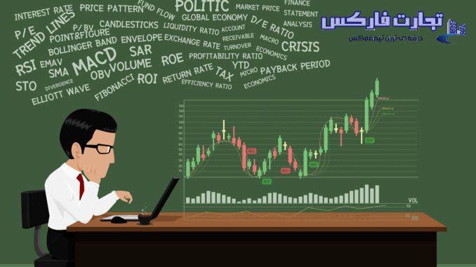 سبک معاملاتی تکنیکال بازار فارکس