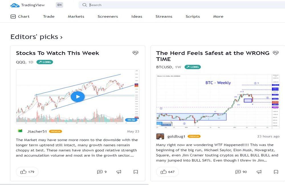 مشاهده تحلیل و دنبال کردن دیگران در تریدینگ ویو TradingView
