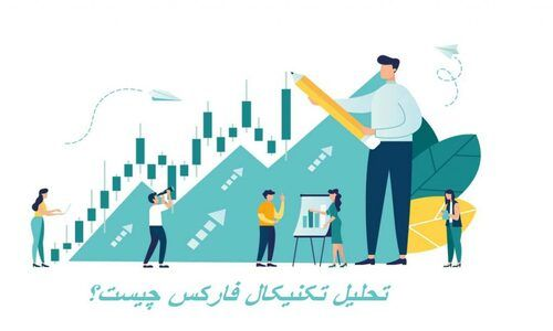 تحلیل تکنیکال بازار فارکس