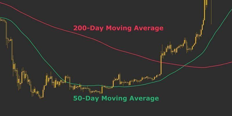 صلیب طلایی در position trading