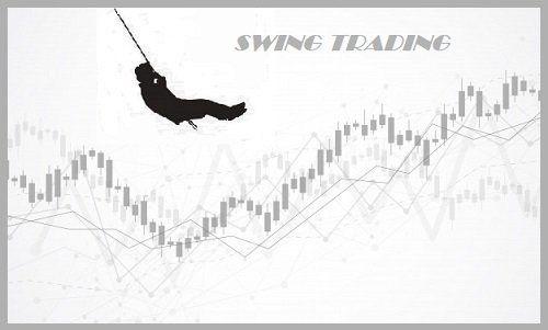 استراتژی سوئینگ تریدینگ
