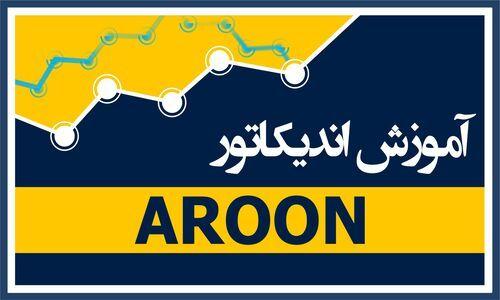 آموزش اندیکاتور aroon