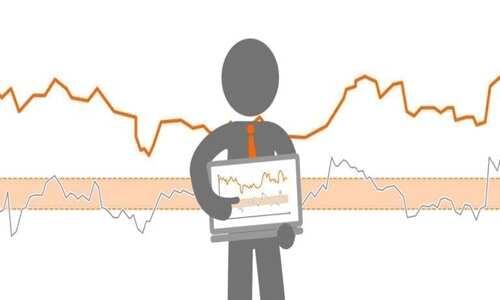آموزش اندیکاتور cci Commodity Channel Index