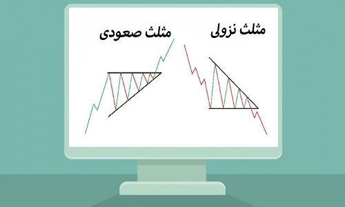 الگوی مثلث صعودی و الگوی مثلث نزولی