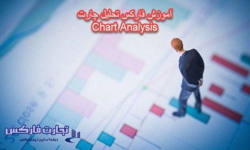 آموزش فارکس تحلیل چارت Chart Analysis