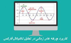 کاربرد چرخه های زمانی در تحلیل تکنیکال
