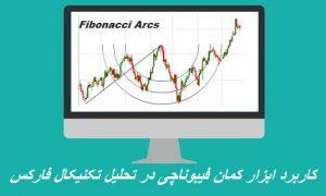 ابزار کمان فیبوناچی (Fibonacci Arcs)