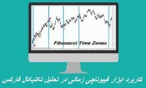ابزار فیبوناچی زمانی (Fibonacci Time Zones)