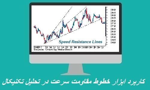 خطوط مقاومت سرعت