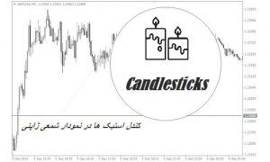 کندل استیک Candlesticks