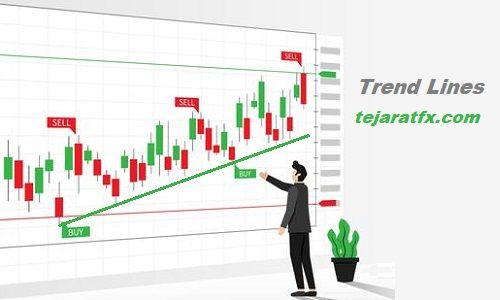 آشنایی با خط روند(trend line) در بازار فارکس
